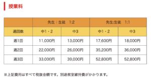 B塾の価格